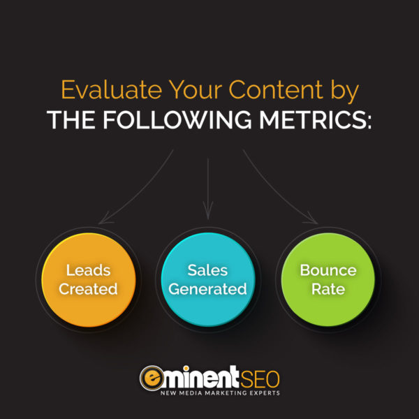 Evaluate Content By Leads Conversions Bounce Rate - Eminent SEO