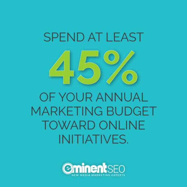 Annual Marketing Budget Toward Online Initiatives Statistic - Eminent SEO